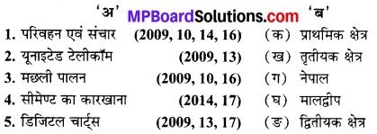 MP Board Class 10th Social Science Solutions Chapter 18 अर्थव्यवस्था : सेवा क्षेत्र एवं अधोसंरचना