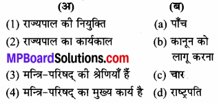 MP Board Class 7th Social Science Solutions Chapter 17 राज्यपाल एवं राज्य मन्त्रि-परिषद