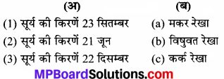 MP Board Class 7th Social Science Solutions Chapter 7 पृथ्वी की गतियाँ-1
