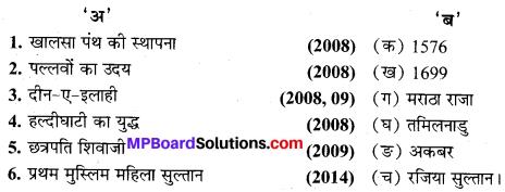 MP Board Class 9th Social Science Solutions Chapter 10 मध्यकालीन भारत - 1