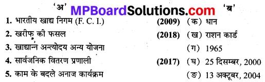 MP Board Class 9th Social Science Solutions Chapter 18 भारत में खाद्यान्न सुरक्षा - 5