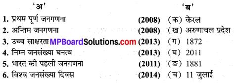 MP Board Class 9th Social Science Solutions Chapter 7 भारत जनसंख्या - 2
