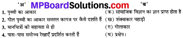 MP Board Class 9th Social Science Solutions Chapter 8 मानचित्र पठन एवं अंकन - 2