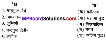 MP Board Class 9th Social Science Solutions Chapter 9 प्राचीन भारत का इतिहास - 1