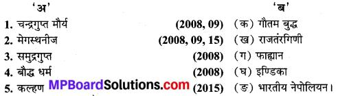 MP Board Class 9th Social Science Solutions Chapter 9 प्राचीन भारत का इतिहास - 2