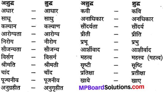 MP Board Class 10th General Hindi व्याकरण वर्तनी 1