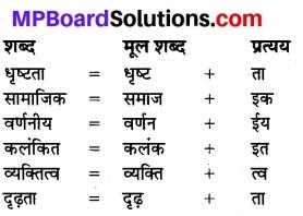 MP Board Class 6th Hindi Bhasha Bharti Solutions Chapter 21 मेरी माँ 1