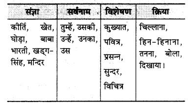 Har Ki Jeet Chapter Question Answer MP Board Class 6th Hindi Bhasha Bharti Solutions Chapter 3