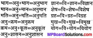 MP Board Class 6th Hindi Sugam Bharti Chapter 24 मित्र को पत्र 1