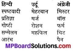 Class 6th Sugam Bharti MP Board
