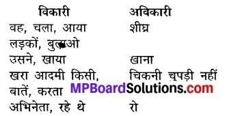 Mp Board Class 6th Hindi Solution