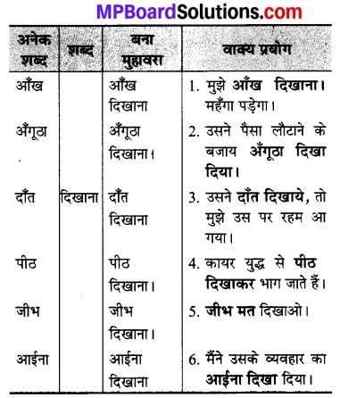 MP Board Class 7th Hindi Bhasha Bharti Solutions Chapter 13 अगर नाक न होती 1