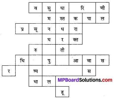 MP Board Class 7th Hindi Bhasha Bharti Solutions Chapter 17 और भी दूँ 2