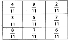 MP Board Class 7th Maths Solutions Chapter 2 Fractions and Decimals Ex 2.1 6