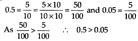MP Board Class 7th Maths Solutions Chapter 2 Fractions and Decimals Ex 2.5 1