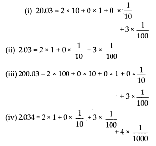 MP Board Class 7th Maths Solutions Chapter 2 Fractions and Decimals Ex 2.5 10