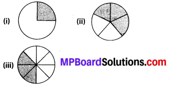 MP Board Class 7th Maths Solutions Chapter 8 Comparing Quantities Ex 8.2 4