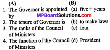 MP Board Class 7th Social Science Solutions Chapter 17 The Governor and State Council of Ministers