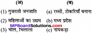 MP Board Class 7th Social Science Solutions Chapter 27 भारत की जनजातियाँ