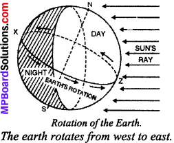 MP Board Class 7th Social Science Solutions Chapter 7 Movements of the Earth-1