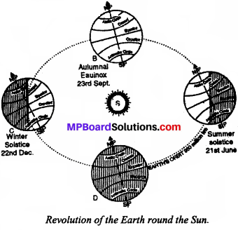 MP Board Class 7th Social Science Solutions Chapter 7 Movements of the Earth-2