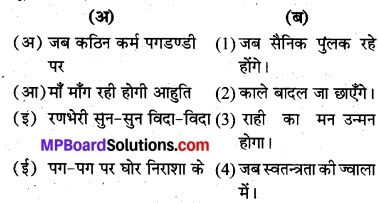 MP Board Class 8th Hindi Bhasha Bharti Solutions Chapter 16 पथिक से 1