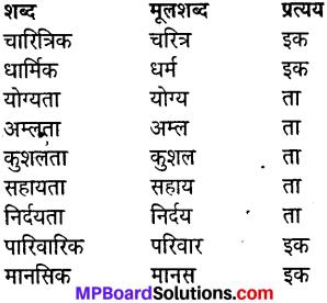 Class 8 Hindi Mp Board Solution