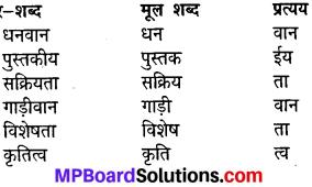 MP Board Class 8th Hindi Sugam Bharti Chapter 8 मध्य प्रदेश के गौरव 2
