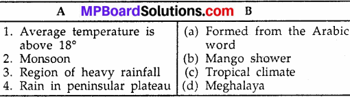 MP Board Class 9th Social Science Solutions Chapter 5 India Climate - 3