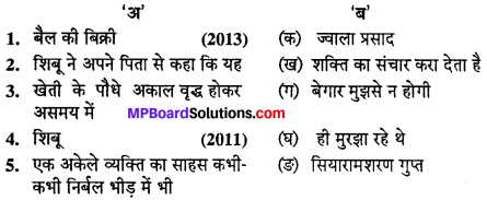 MP Board Class 10th Hindi Navneet Solutions गद्य Chapter 10 बैल की बिक्री img-1