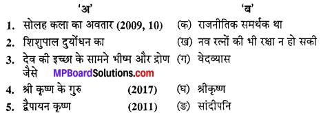 MP Board Class 10th Hindi Navneet Solutions गद्य Chapter 2 महापुरुष श्रीकृष्ण img-1