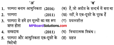MP Board Class 10th Hindi Navneet Solutions गद्य Chapter 3 परम्परा बनाम आधुनिकता img-1