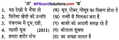 MP Board Class 10th Hindi Navneet Solutions गद्य Chapter 5 पहली चूक img-1