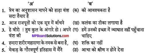 Mathrubhumi Ka Maan Kisne Rakha MP Board Class 10th Hindi