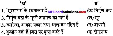 MP Board Class 10th Hindi Navneet Solutions पद्य Chapter 1 भक्ति धारा img-1