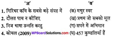 MP Board Class 10th Hindi Navneet Solutions पद्य Chapter 4 नीति-धारा img-1