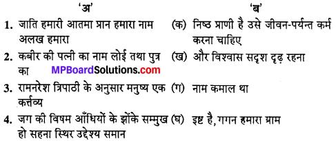 MP Board Class 10th Hindi Navneet Solutions पद्य Chapter 7 सामाजिक समरसता img-1