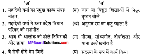MP Board Class 10th Hindi Navneet Solutions पद्य Chapter 9 जीवन दर्शन img-1
