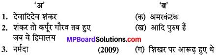 लोक संस्कृति की स्मृति रेखा नर्मदा MP Board Class 10th Special Hindi Sahayak Vachan Solutions Chapter 1