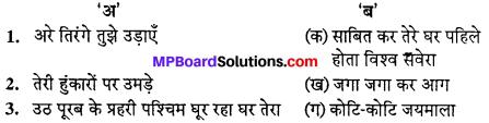 MP Board Class 10th Special Hindi Sahayak Vachan Solutions Chapter 2 तेरे घर पहिले होता विश्व सबेरा img-1