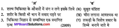 MP Board Class 10th Special Hindi Sahayak Vachan Solutions Chapter 3 शल्य चिकित्सा के प्रवर्तक-सुश्रुत img-1