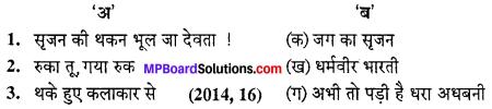 MP Board Class 10th Special Hindi Sahayak Vachan Solutions Chapter 4 थके हुए कलाकार से img-1