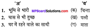 MP Board Class 10th Special Hindi Sahayak Vachan Solutions Chapter 7 यक्ष प्रश्न img-1