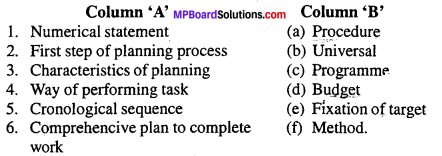 MP Board Class 12th Business Studies Important Questions Chapter 4 Planning image - 1