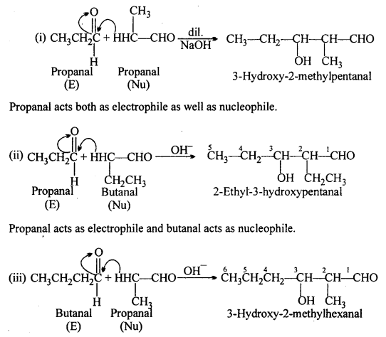 MP Board Class 12th Chemistry Solutions Chapter 12 Aldehydes, Ketones and Carboxylic Acids 41