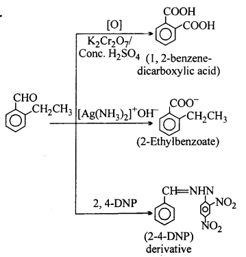 MP Board Class 12th Chemistry Solutions Chapter 12 Aldehydes, Ketones and Carboxylic Acids 42