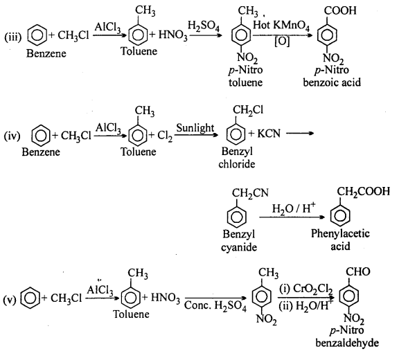 MP Board Class 12th Chemistry Solutions Chapter 12 Aldehydes, Ketones and Carboxylic Acids 45