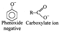 MP Board Class 12th Chemistry Solutions Chapter 12 Aldehydes, Ketones and Carboxylic Acids 61