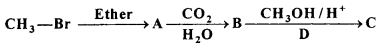 MP Board Class 12th Chemistry Solutions Chapter 12 Aldehydes, Ketones and Carboxylic Acids 76