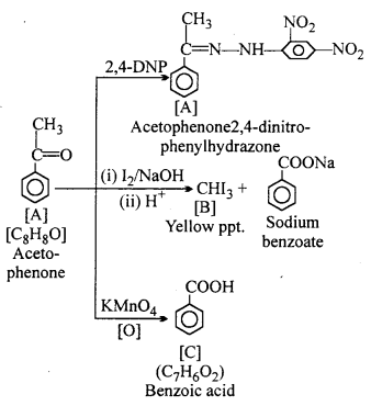 MP Board Class 12th Chemistry Solutions Chapter 12 Aldehydes, Ketones and Carboxylic Acids 93